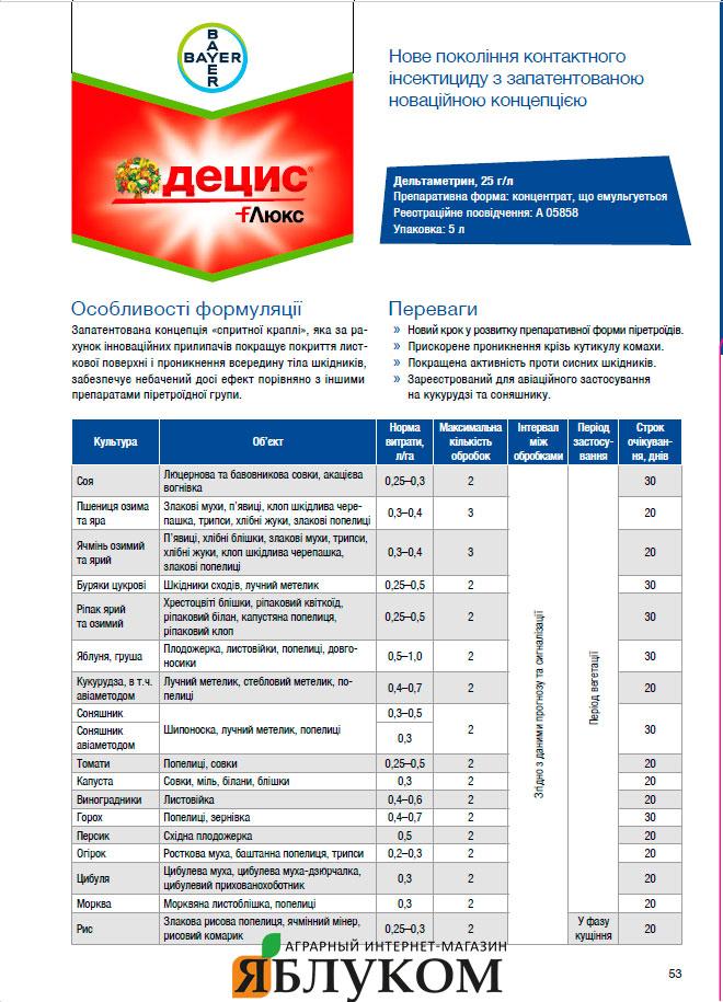 Инсектицид Децис f-Люкс 25 EC
