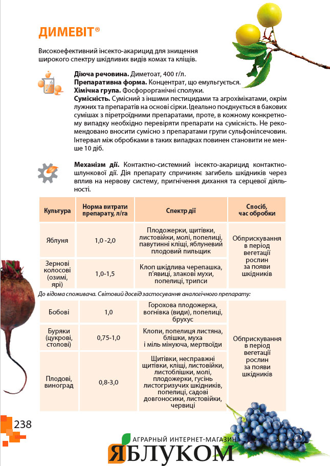 Инсектицид  Димевит