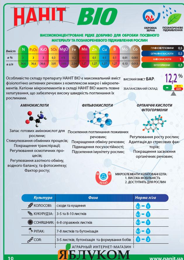 Микроудобрение НАНИТ Bio