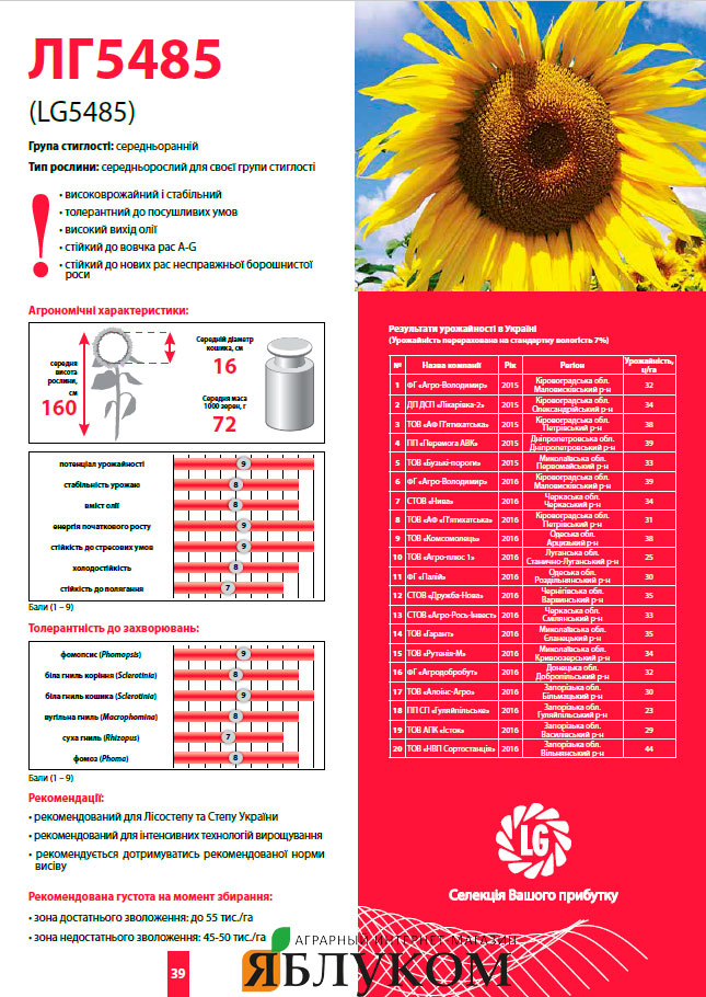 Семена подсолнечника ЛГ 5485