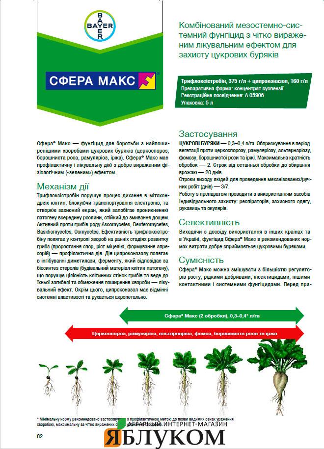 Фунгицид Cфера Макс 535 SC