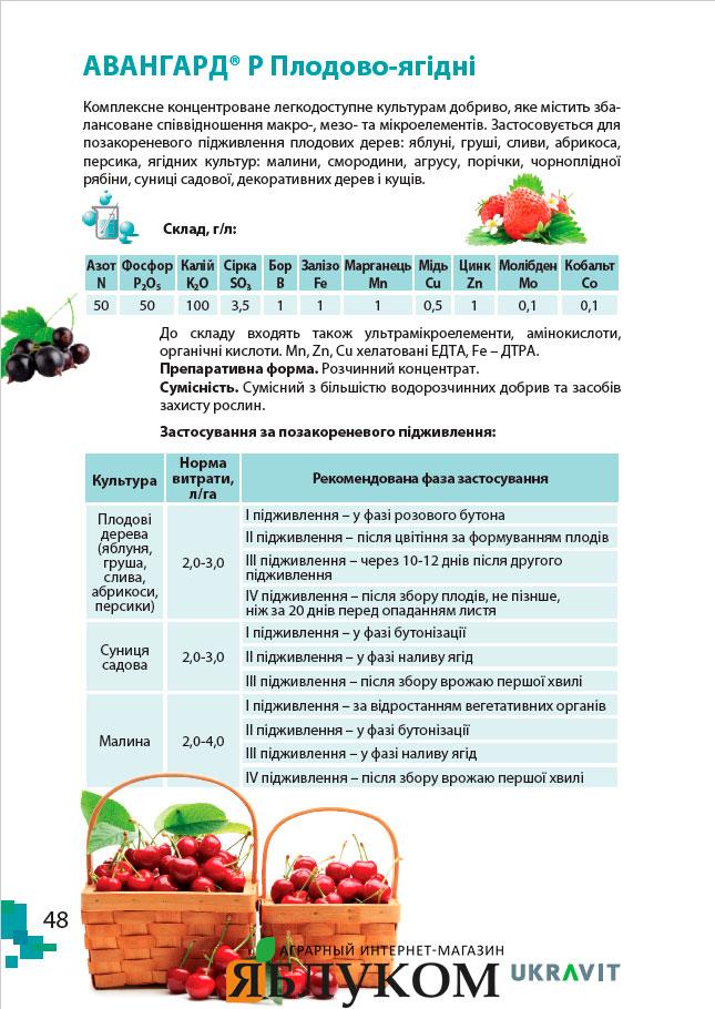 Микроудобрение Авангард Р Плодово-ягодные