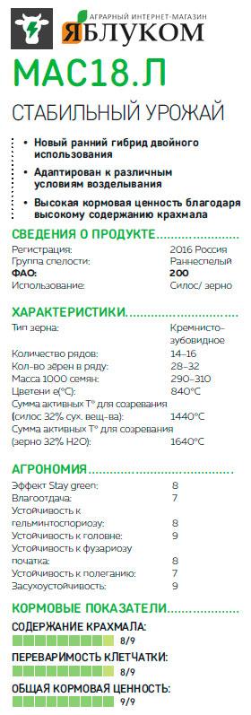 Семена кукурузы МАС 18.L