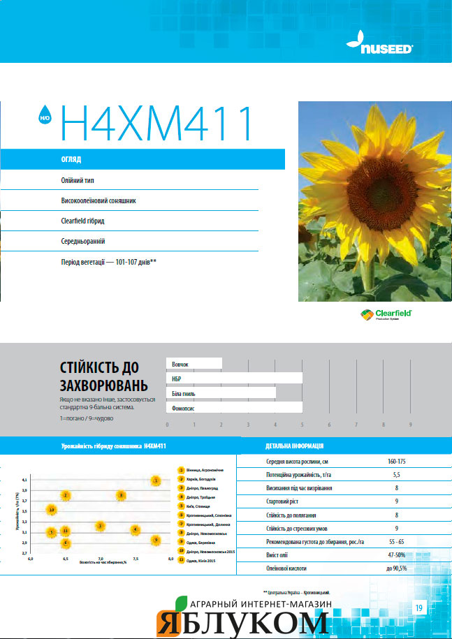 Семена подсолнечника Н4ХM411