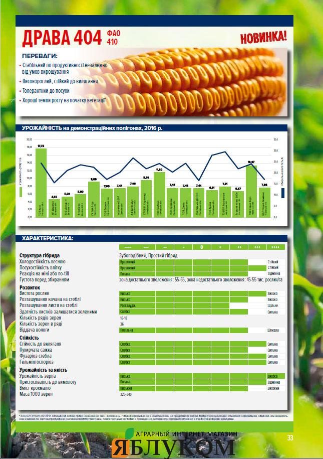 Семена кукурузы Драва 404