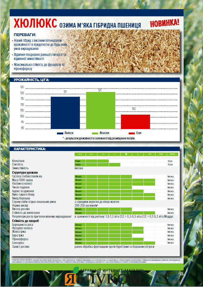 Семена озимой пшеницы Хюлюкс