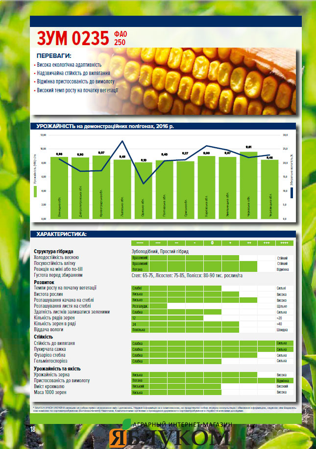 Семена кукурузы ЗУМ 0235