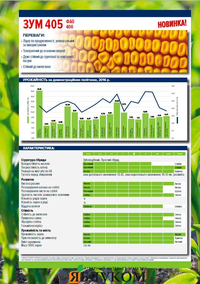 Семена кукурузы ЗУМ 405