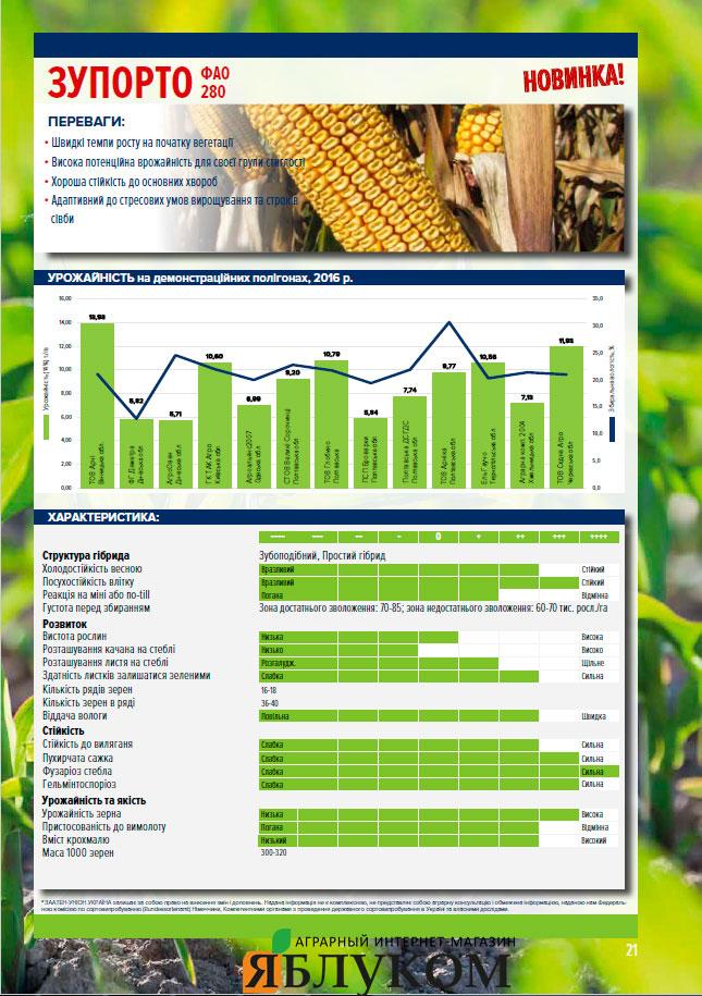 Семена кукурузы ДН Славица